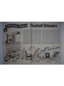 Lehrschau-Bogen - Nr. 19/19a - Rohstoff Altpapier