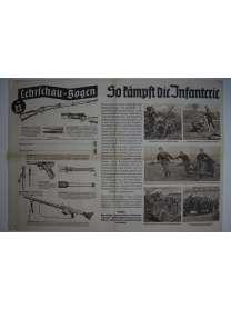 Lehrschau-Bogen - Nr. 13/13a - So kämpft die Infanterie